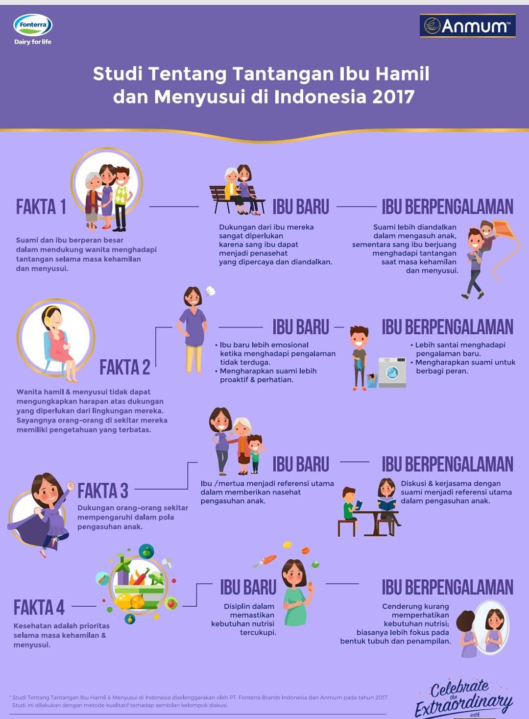fakta tentang kebutuhan dukunganibu baru dan ibu perpengalaman