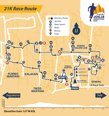 Rute dan lintasan mandiri jogja marathon